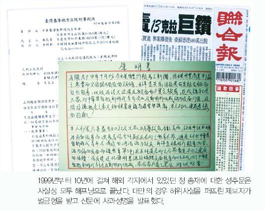 JMS鄭明析総裁事件、すべて嫌疑なしで終結_記事|摂理ニュース